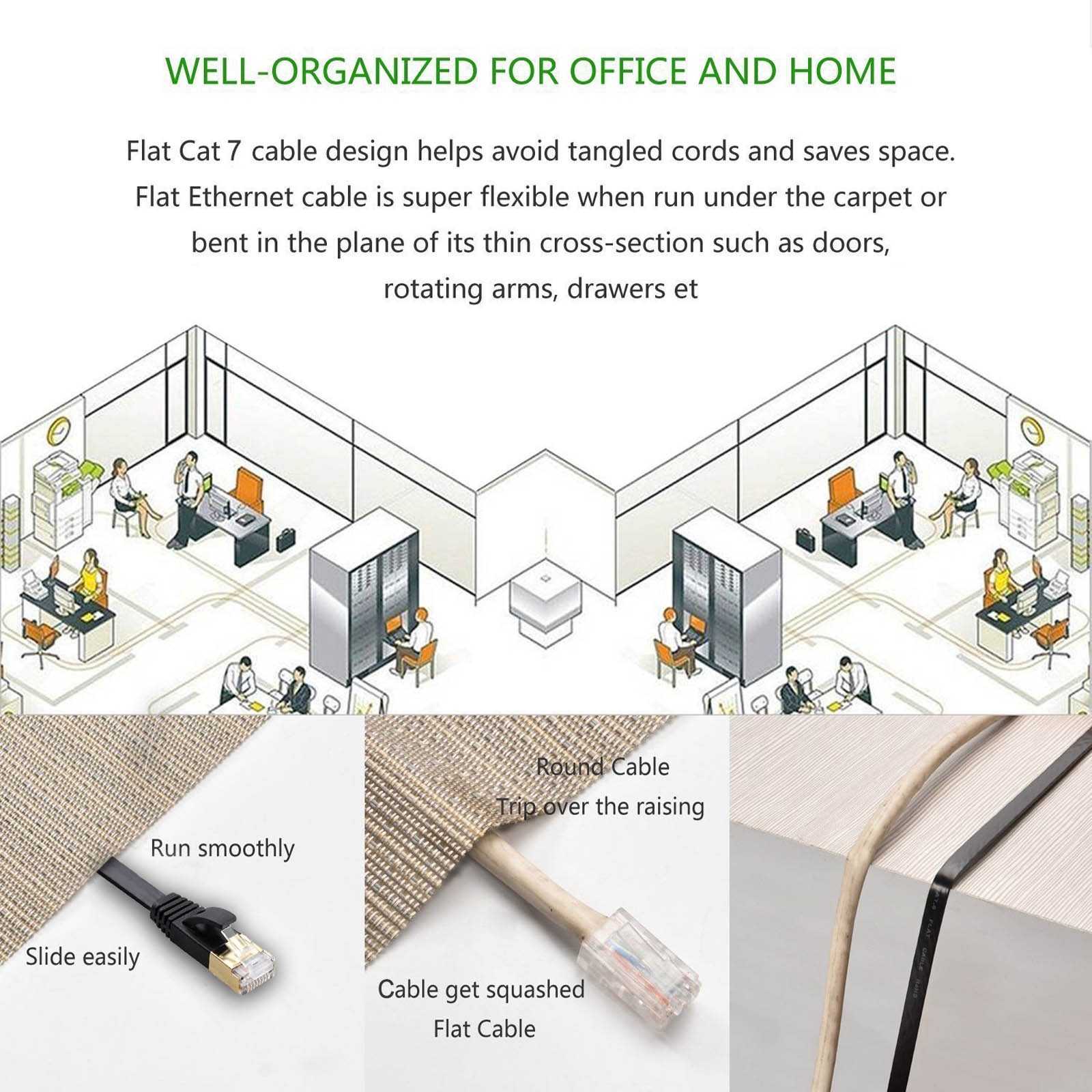 Cat7 10gbps Ethernet Ultra Flat Patch Cable Gold Shielded Rj45 6ft Wiring For Your Home Yes We Wanna Be Friend