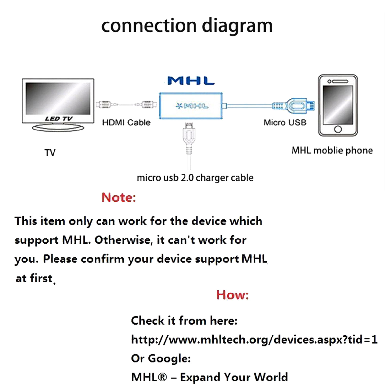 Micro Usb 20 Mhl 5pin To Hdmi Cable Adapter 1080p Hdtv For Android Phone Charger Wiring Diagram Yes We Wanna Be Your Friend