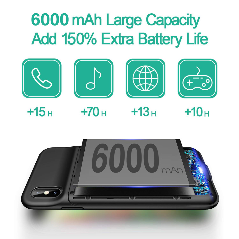 2019 Newest 6000mAh Back Up Power Bank Battery Case for